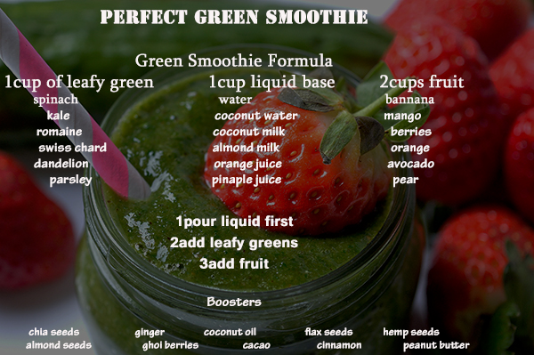 perfect green smoothie moms fitness heaven